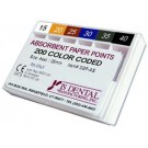 Absorbent Paper Points