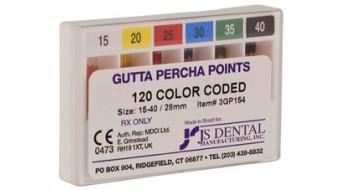 Gutta Percha
